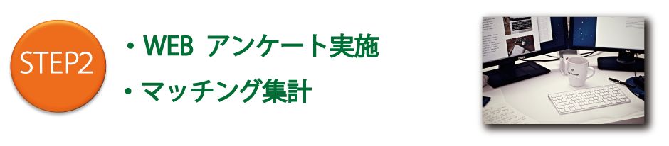 STEP2 ・WEBアンケート実施 ・マッチング集計
